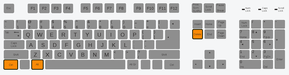 Windows Task Manager Shortcut